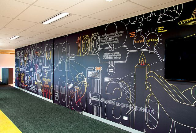 25 best ideas about graphic wall on pinterest office for Corporate mural