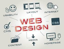 Website designing and seo services which will affect websites ranking on search engine.