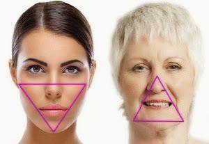 Kosmetolog radzi: Jak poprawić kontury twarzy? Wolumetria bez skalpela i iniekcji.