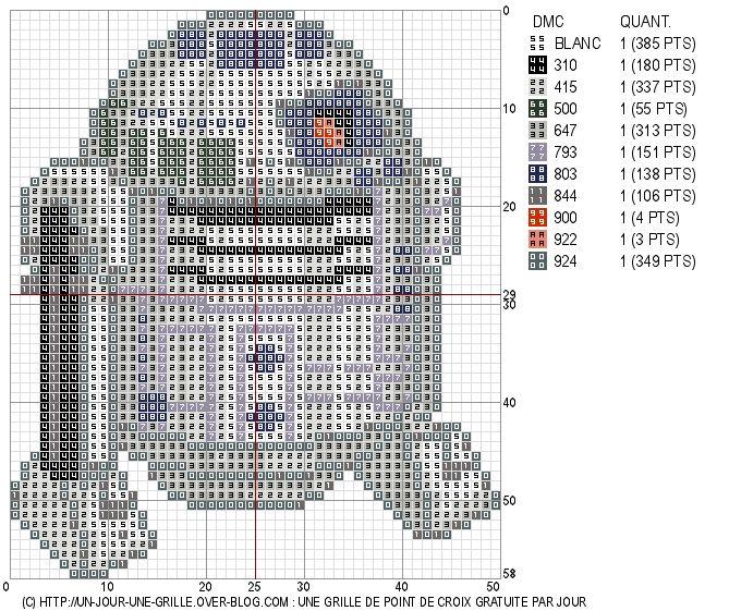 r2d2 cross stitch chart
