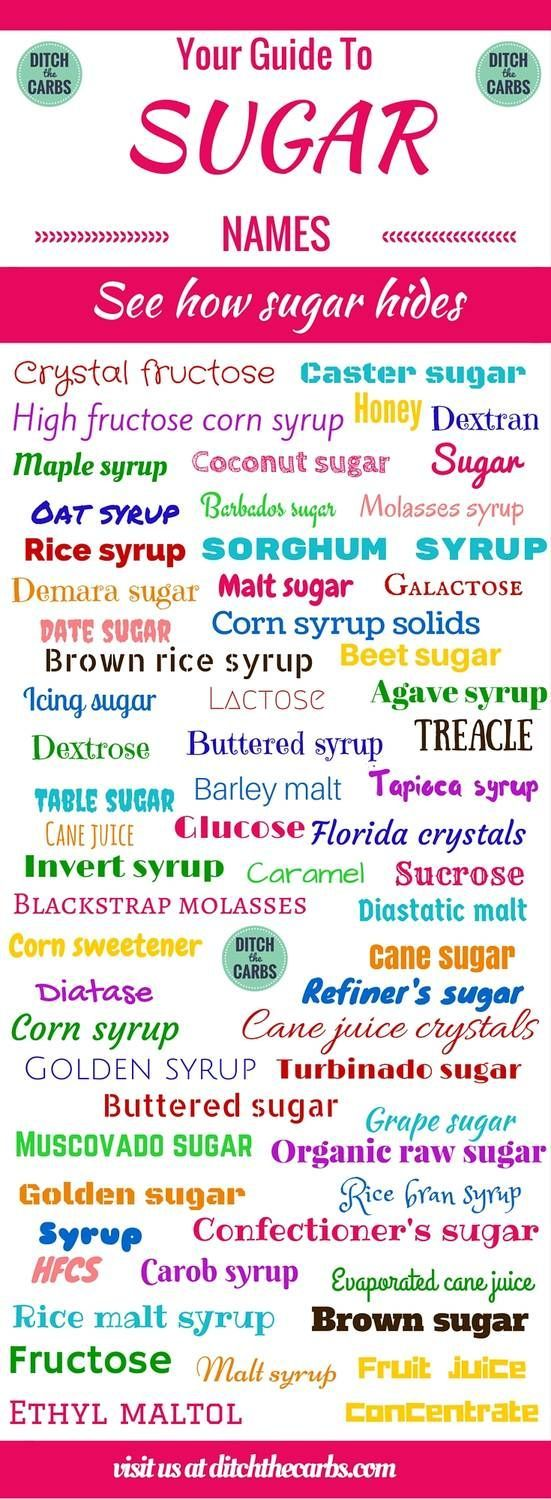 What are ll the names of sugar, and how does it hide from us? Learn how to spot the hidden sugars. Did you know all these names and alias sugar goes by? #sugarfree #lowcarb | ditchthecarbs.com