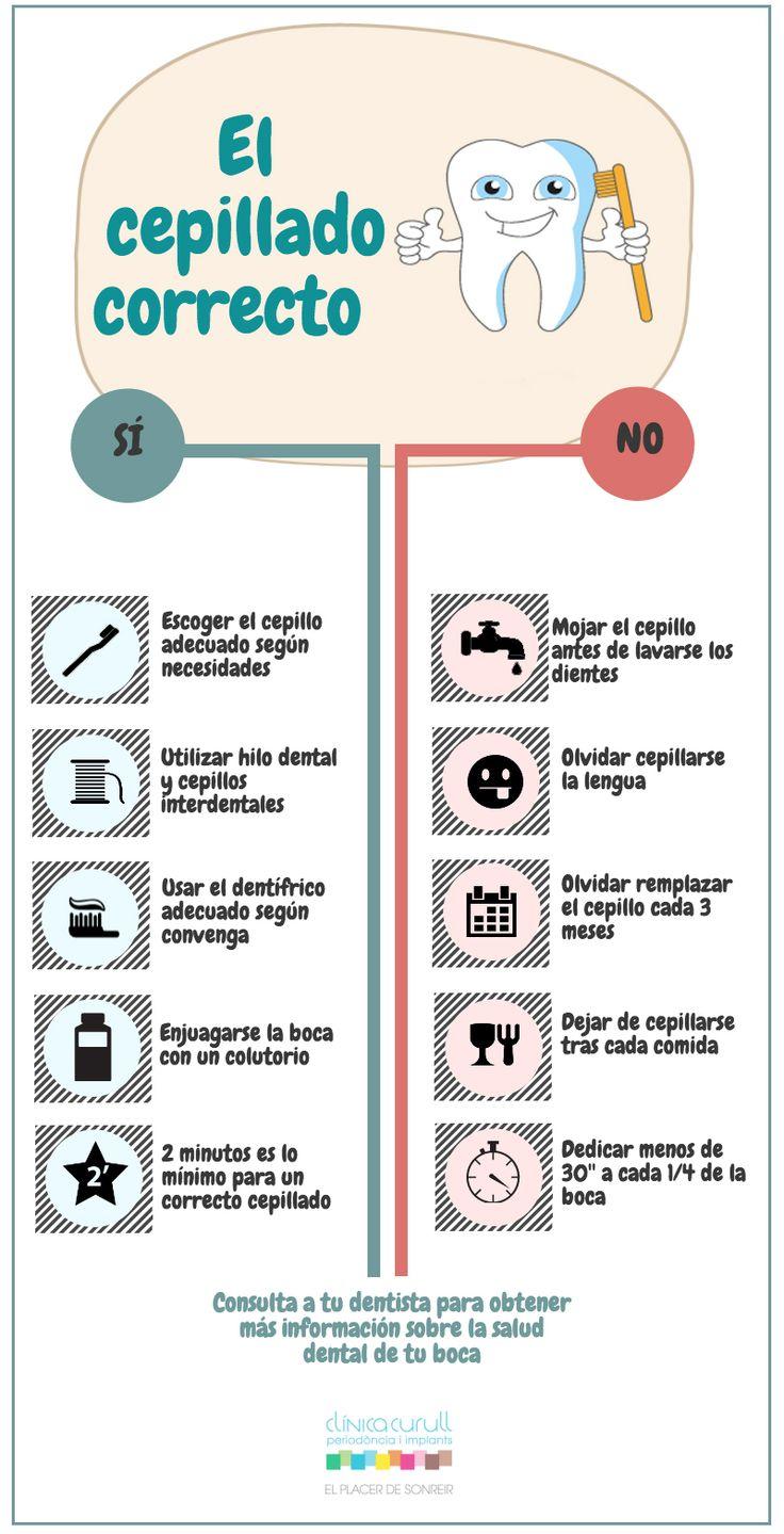 Consejos para realizar el cepillado perfecto. #BocaSana #Cepillado #DientesSanos #SaludBucal www.clinicacurull.com