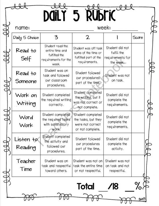 Best 25+ Rubrics ideas on Pinterest Assessment for learning - employee self assessment