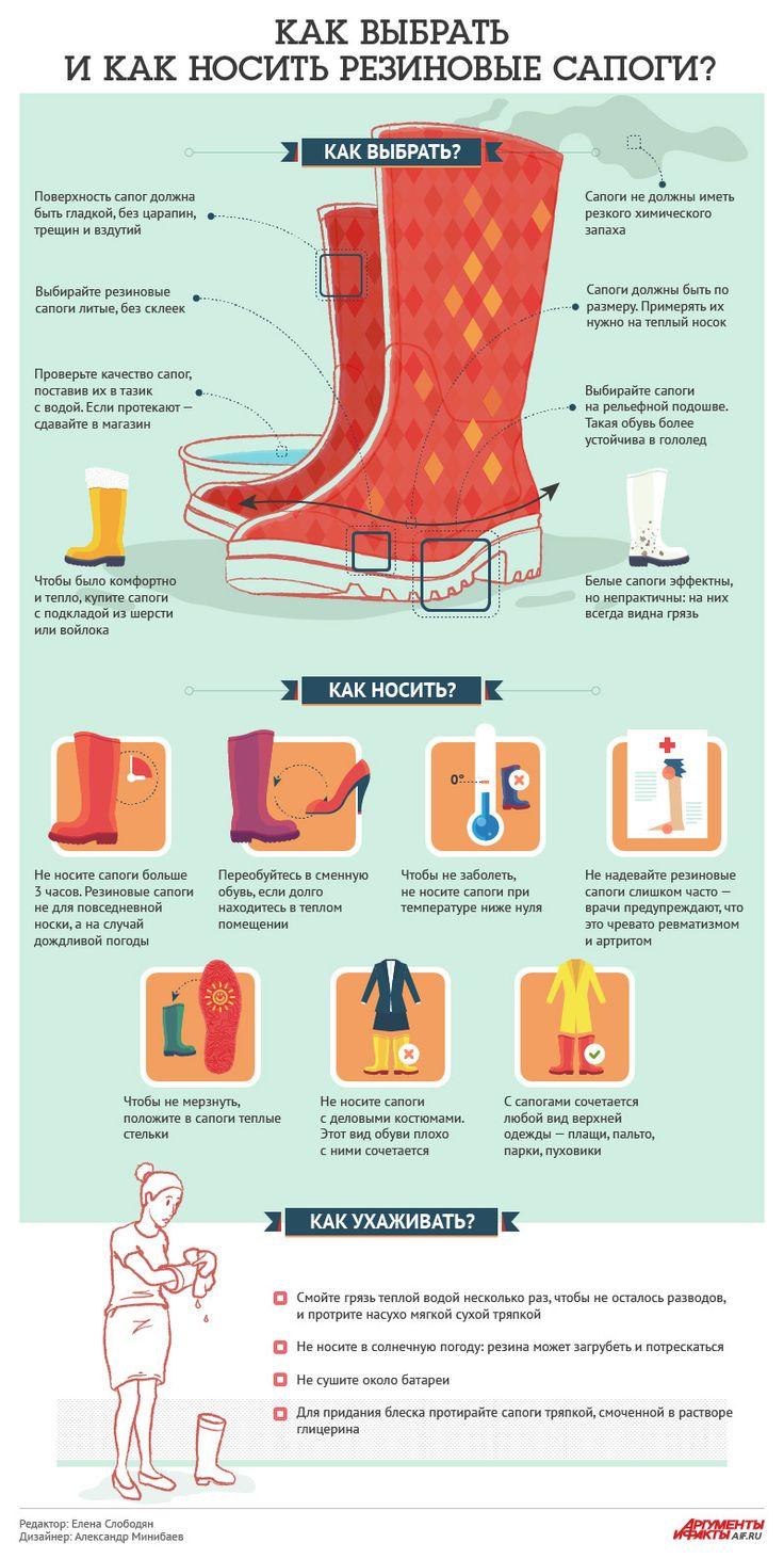 Как выбрать и как носить резиновые сапоги? Инфографика | Инфографика | Аргументы и Факты