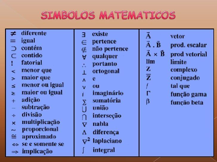 Simbolos Matematicos Mas Usados Simbolo Matematica Dicas Uteis