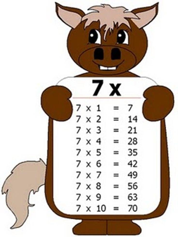 Çarpım Tablosu * 7'ler #ÇarpımTablosu #matematik #multiplicationtable #math