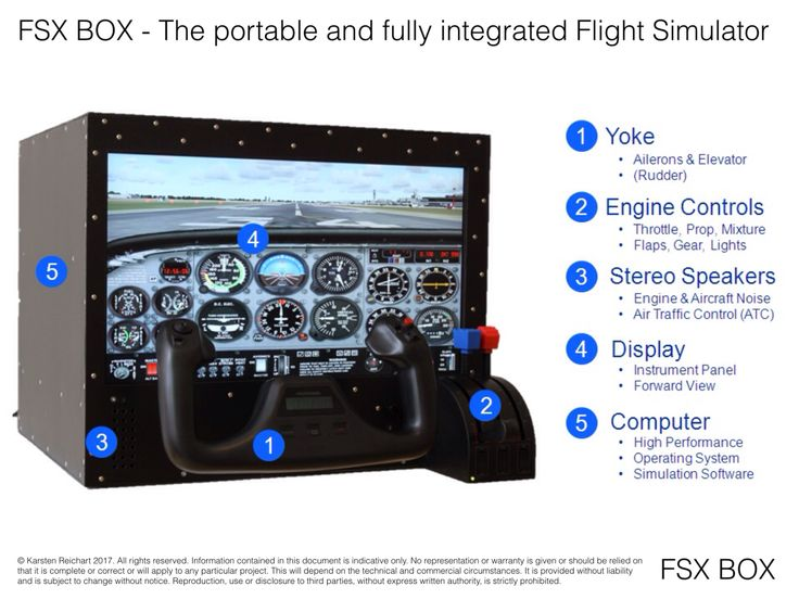 You are a Flightsimulation Enthusiast? – Welcome to Fly & Sim: Closer to Aviation, Engineering and Simulation.