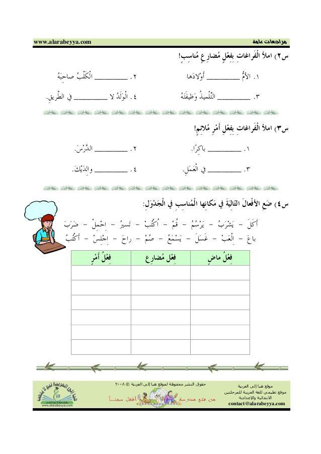 اقسام الكلمة والضمائر Learning Arabic Learn Arabic Alphabet Arabic Worksheets