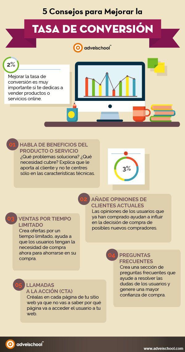 5 herramientas para mejorar la Tasa de Conversión #infografia #infographic #marketing | TICs y Formación