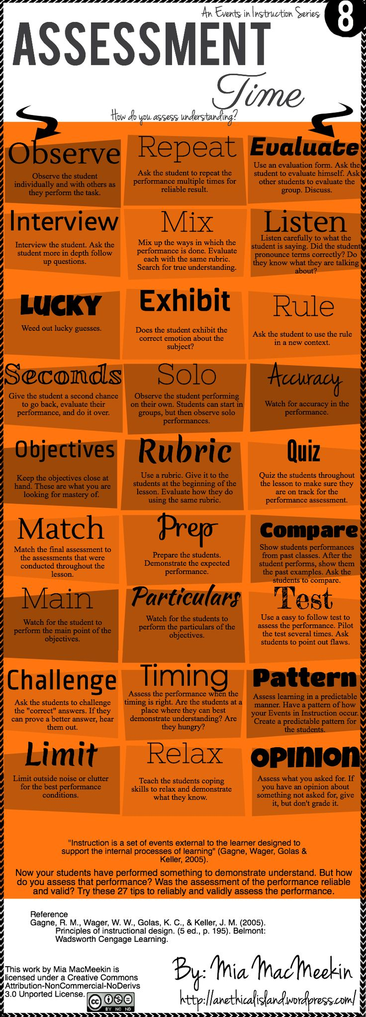 Event # 8 Now your students have performed something to demonstrate understand. But how do you assess that performance? Was the assessment of the performance reliable and valid? Try these 27 tips t...