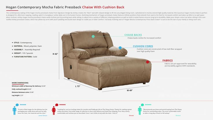 75 Best Images About Chaise On Pinterest Upholstery North Shore And