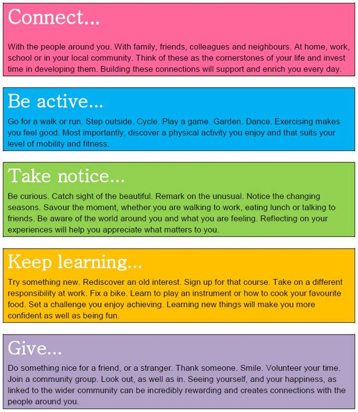 Suggestions to incorporate the five ways to wellbeing into your life from the National Economics Foundations .(742×853) #UniMentalHealthDay #MentalHealth #Wellbeing