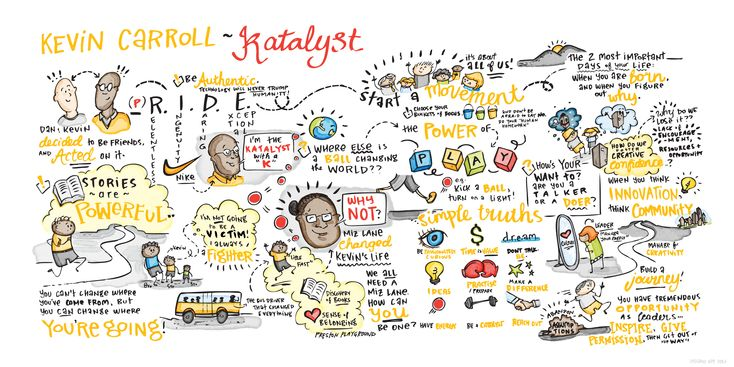 I am really lucky in my job – I get to listen to awesome speakers regularly, and find out about all sorts of weird and wonderful stuff. Every now and then though, I get to scribe for someone particularly special. This was the case with my recent encounter with the amazing Kevin Carroll, presented by Hardhat Digital.  I highly recommend watching one of his many TEDx talks or videos – he's one inspiring dude!