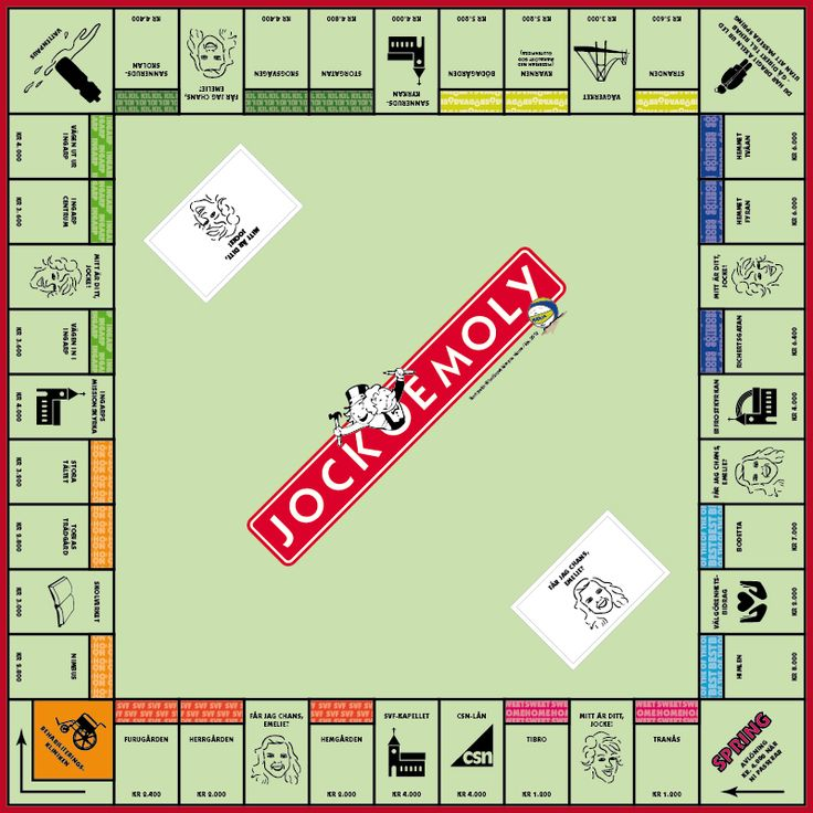 Jockoemoly - Personalized Monopoly game for my friend Emelie and Jocke.