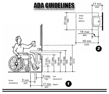 Lavatory Clear Space Forward Approach Reach Knee Space Clearance Ada Guideline For
