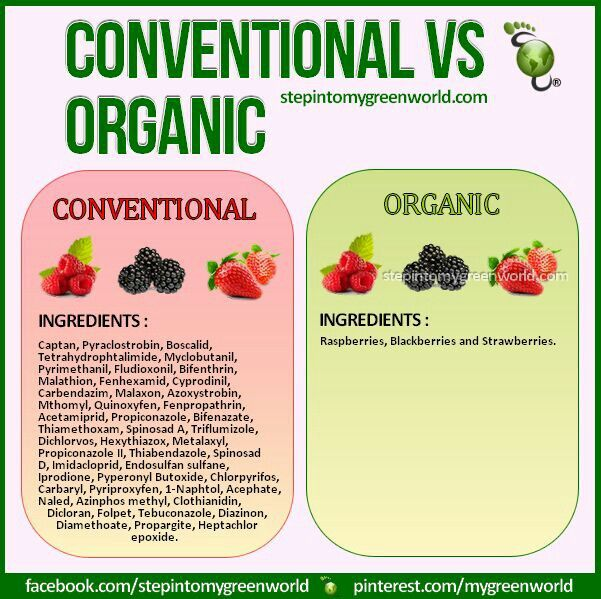 organic food vs conventional food Organic vs conventional: which is better by marsha mcculloch, ms, rd, ld if organic farming were the norm, would organic food cost the consumer less.