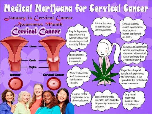 About medical marijuana