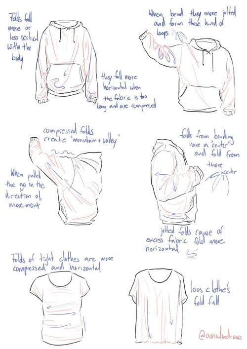 Kleidung – Stoff – #draw #Kleidung #Stoff