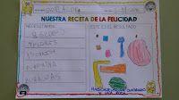 CAMINITOS DE ILUSIÓN: NUESTRA RECETA DE LA FELICIDAD