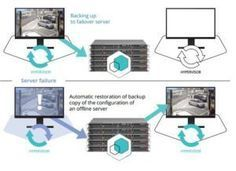 eLine Technology is your US home for Axxon Next Software Purchase licencing thru us or create a complete smart-server system. We have partnered our powerful video Analytic servers (eyStream: Mach series) with Axxon Soft Software to bring our customers an IP network security VMS platform with intelligent video analytics, video management software, facial recognition, POS and road traffic monitoring enterprise level video security solutions.