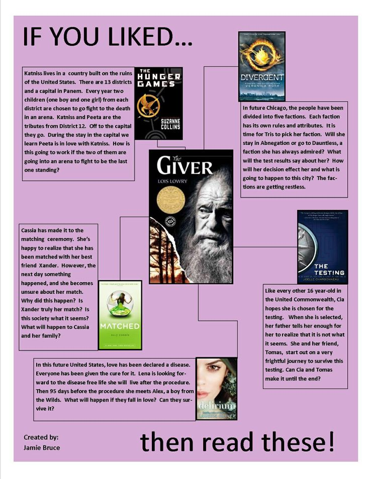 book the giver  for free