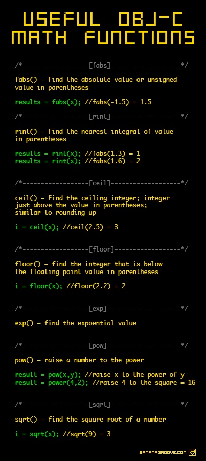 Very Useful Obj-c Math Functions