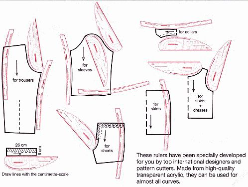 usando régua curva,para desenhar curvas padrão.