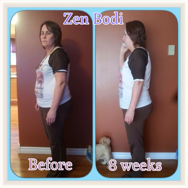 Real results from using Zen Bodi