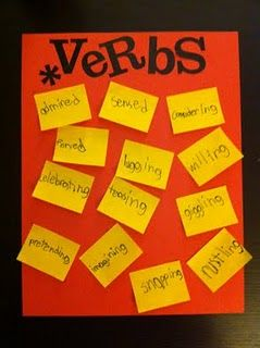 verbs: Posts It Note, Strong Verbs, Create Teaching Shar, Writing Center, Posts It Posters, Parts Of Speech, Classroom Posters, Classroom Ideas, Anchors Charts