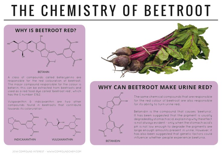 The chemistry of beetroot.  An unusual effect of beetroot is that it can cause 'beeturia', or a red colouration to the urine, after ingestion. This is a condition that only affects an estimated 10-14% of the population, so what are the chemical compounds behind it, and why isn't it a universal effect?
