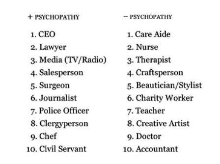 Essay about psychopath