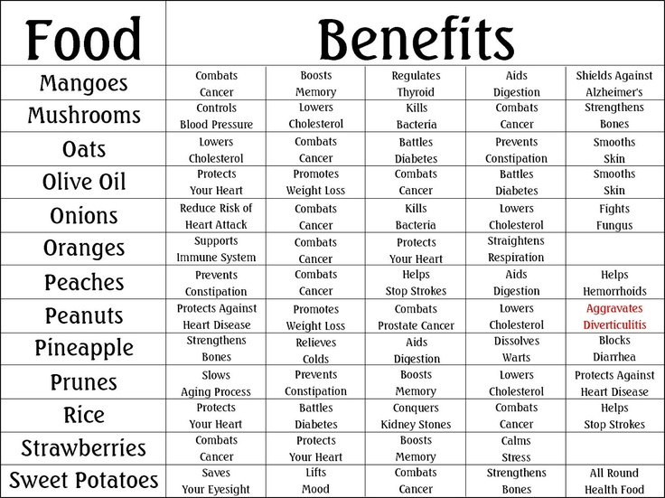 354 best Food Benefit Charts images on Pinterest Candy, Fitness - food charts