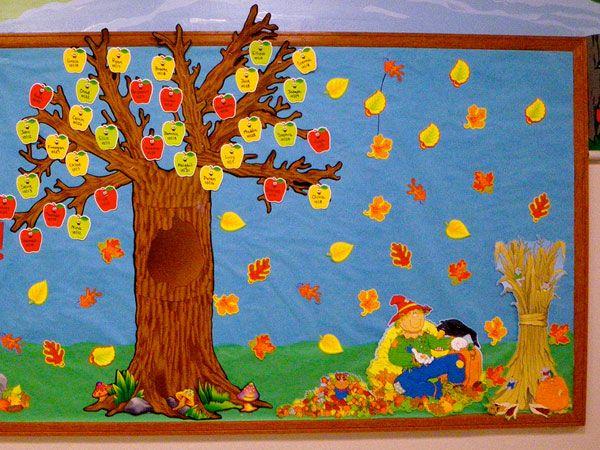 7 best montessori wall displays images on Pinterest Preschool