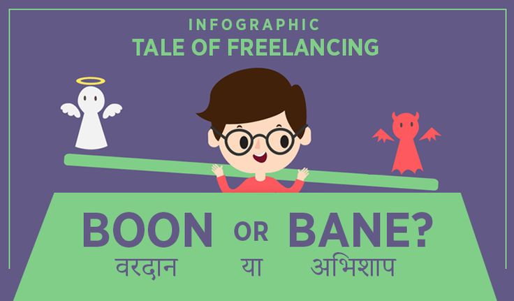 Freelancing Boon or Bane: Either designer or from another field we always thought freelancing is a great line to explore – haven't you? Here are 7 aspects