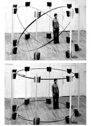 "Bernhard Leitner is considered a pioneer of the art form generally referred to as ""sound installation."" He introduced sound to the installation space, allowing the installation space to emerge through the sound."