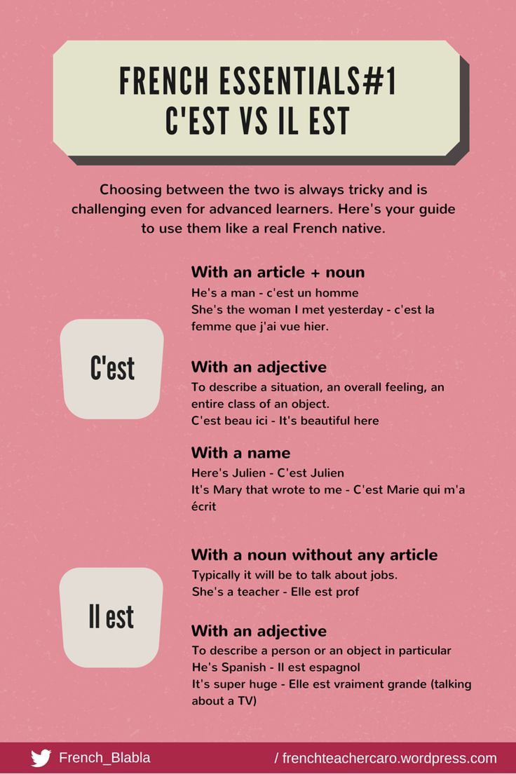 ✿ French / Learning French / FSL / learning languages / Spoken French / Speaking French / French Vocabulary ✿ Repin for later!
