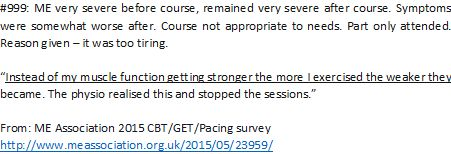 An example of the paradoxical effect of exercise in #MyalgicE from ME Association 2015 #MEcfs CBT/GET/Pacing survey  http://www.meassociation.org.uk/2015/05/23959