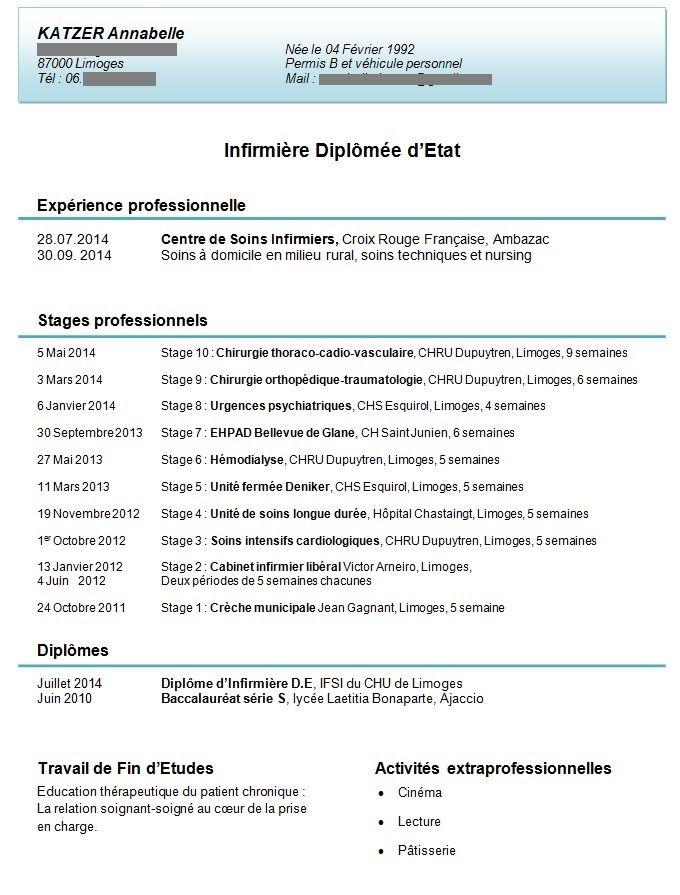 Exemple Cv Jeune Infirmiere Cv Infirmier Jeune Diplome Exemple Cv