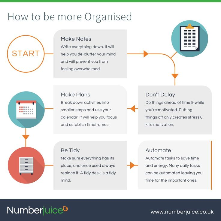 How to be more organsied