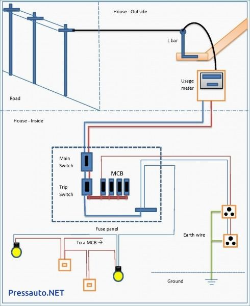 wiring a house pbl res wiring diagrams  house wiring diagrams pdf wiring diagram online wiring a house before drywall wiring a house pbl