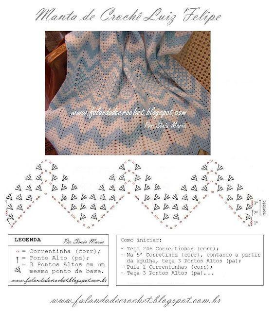 14 best zigzag images on Pinterest | Crochet patterns, Crochet ...