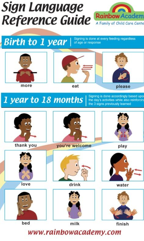 Sign language for my one year old : )