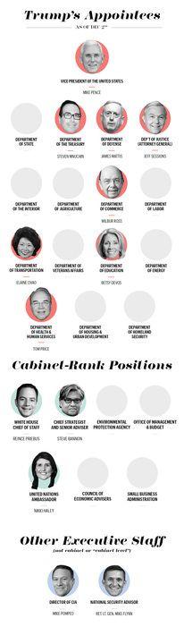 The 25+ best Goldman sachs careers ideas on Pinterest | Goldman ...