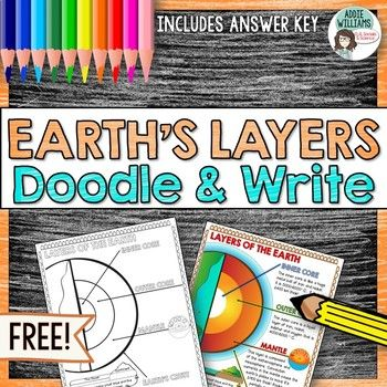 Layers of the Earth Doodle and Write Activity - FREE Science, Earth Sciences, General Science 5th, 6th, 7th, 8th Worksheets, Activities, Graphic Organizers A fun and interactive doodle graphic organizer to review or introduce the layers of the earth. Includes a blank template for students to fill out on their own doodle and notes, and a black / white version of the answer key which would be a great reference sheet and a full color answer key. Includes both metric and standard measurements!