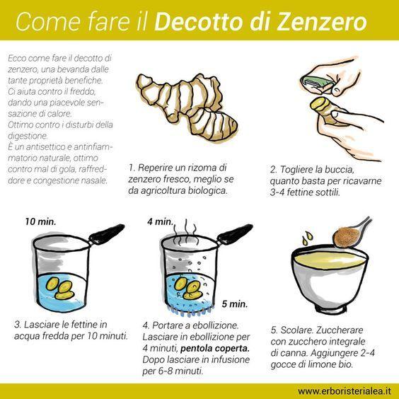 - Guide e Infografiche sui Rimedi Naturali - Erboristeria L.E.A.