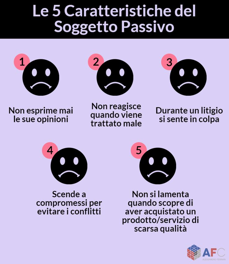 #Assertività: Le 5 Caratteristiche del Soggetto Passivo http://www.afcformazione.it/blog/assertivit%C3%A0-le-5-caratteristiche-del-soggetto-passivo