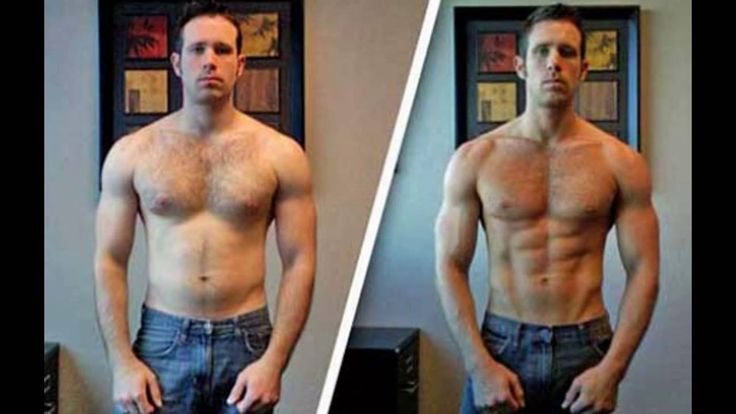 Power Testro Review - Boost Muscle Growth in Testosterone