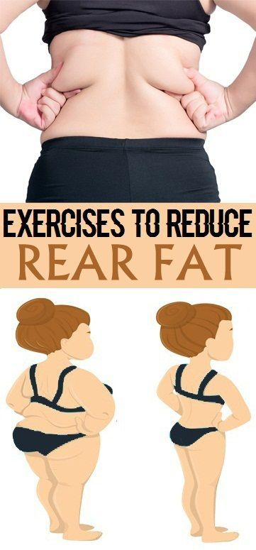 Simple Exercises to Reduce Rear Fat at Home..