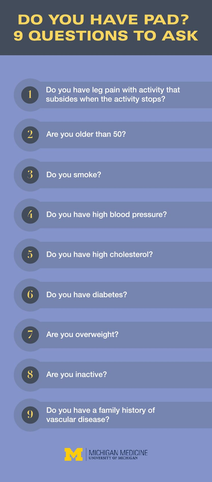 Leg Pain and Peripheral Artery Disease: Know the Symptoms, Risks [INFOGRAPHIC]