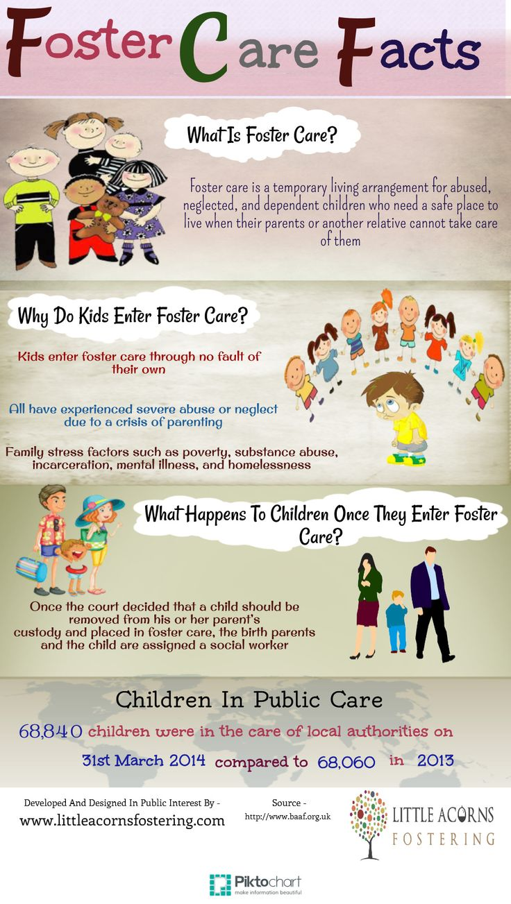 Foster Care Facts Care for a child at http//dorcas